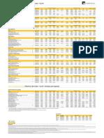 FII - Informe+de+Rentabilidades++-+Top+50+-+20190607