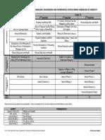 Science-Technology-Engineering-and-Mathematics-STEM-Strand.pdf