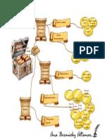 Mapa Conceptual Decreto 1072/2015