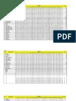 Form Pemeriksaan Laborat Per Desember 2017