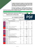 Analisis de Precios Unitarios de Referencia 2018