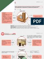 materiales para embalar.pdf