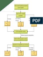 esquema estequimetria.pdf