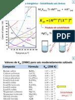 AULA 27  - Termodinamica Inorganica - Solublidade de sais.pptx