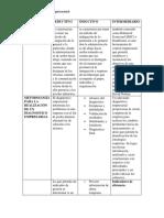 Principales Modelosdx