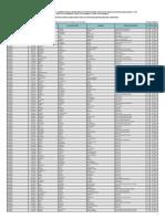 resultados apurimac aptos.pdf