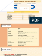 arcelormittal merger.pptx