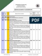 Codigos_de_Gastos.pdf