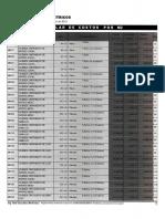 Costos Parametricos Julio -Sept 19 3er Trimestre