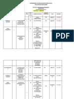 PROG. VII COHORTE-  I SEMESTRE( 2019-2)claudia.docx