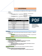 Leucopenias. Teorico Doctora TISSERA, HTCA.