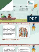 DECRETO 1421 EDUCACION INCLUSIVA