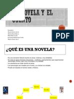 La Novela y El Cuento Exposicion Lengus Castellana. ANGELA