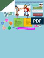 Infografia Bullying Pedagogia
