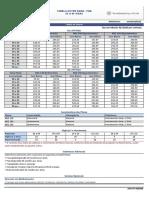Tabela Notredame Pme 2012
