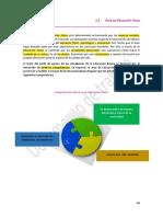 Curriculo Nacional Com- Cap- Des -Primaria 2019