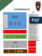 Areas de Responsabilidad Aula.docx222222222222222222