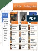 Infografia de Arte Contemporáneo