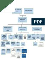 arbol de objetivos formulacion.docx