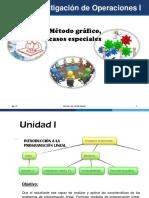 Iop1, Metodo Grafico -Casos Especiales