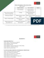 Descriptivo Magister en Desarrollo Organizacional