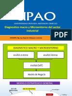 Estudio Micro y Macro