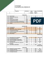 Plan de Licenciatura Con Modificaciones