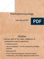 Medical Student Psychopharmacology.pptx 2015-16 John W