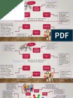 Tema 3 Infografía