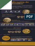 infografiaClasificaciontipo.pdf