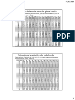 HDL_Tablas_Radiación.pdf