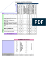 5. Matriz Priorizacion Iniciativas Estrategicas 5 17 2019