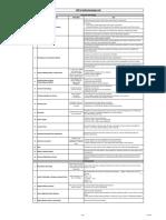USP for Sobha Developers (2).pdf