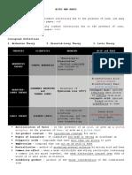 ACID-AND-BASE.pdf
