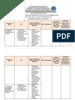 2 Analisis Materi Pembelajaran Smkn 4 DESAIN GRAFIS PERCETAKAN
