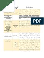 266040974-Banco-de-Leyes-Impacto-Ambiental.docx
