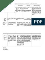 Assignment-Distinction of Recidivism, Habituality, HD, Quasi