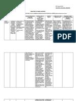 RELATED-STUDIES-MATRIX.docx
