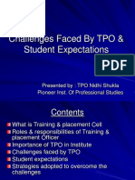 Challenges Faced by TPO