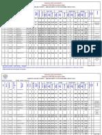 OML-M.COM-Master-of-Commerce-22-AUG-2019.pdf