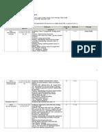 Art En6 Lm 1 Planificare (1)