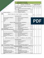 Estructura Curricular de La Propuesta Del DCS