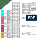Cuadro de areas.xlsx - Hoja 1.pdf