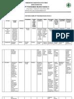Contoh Register Risiko Admen PKM MW II
