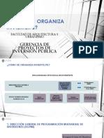 Expo Organizacon Invierte.pe 1.Pptx