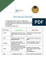 Diet Plan Procto