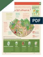 Infographie Carrefour - OGM, ce qu´il faut savoir - Pages 2 et 3 - Mars 2004