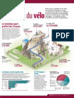 Infographie Carrefour - La Passion Du Vélo - Avril 2003