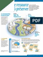 Infographie Carrefour - L´eau, une ressource à préserver - Mars 2003