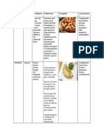 Act 3 Coc. Int Cocina Europea.docx